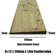 150mm feather 1.8m