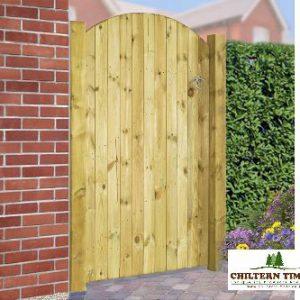 GATE223
