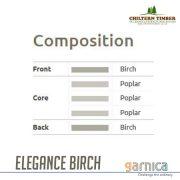 garnica elegance birch2