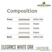 garnica elegance oak3